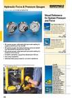 Hydraulic force and pressure gauges